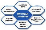 денежный успех, торговая стратегия Форекс, Форекс